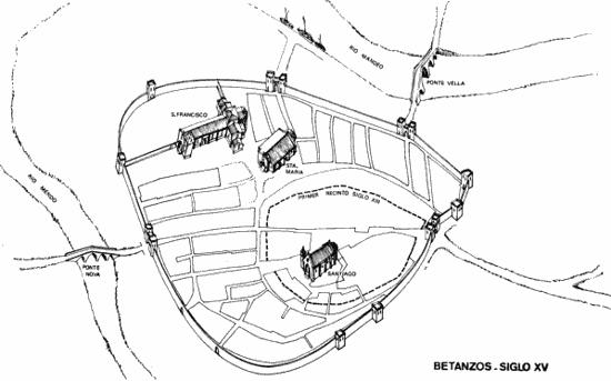 La ciudad de Betanzos en el siglo XV